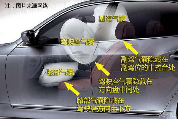 安全气囊分布