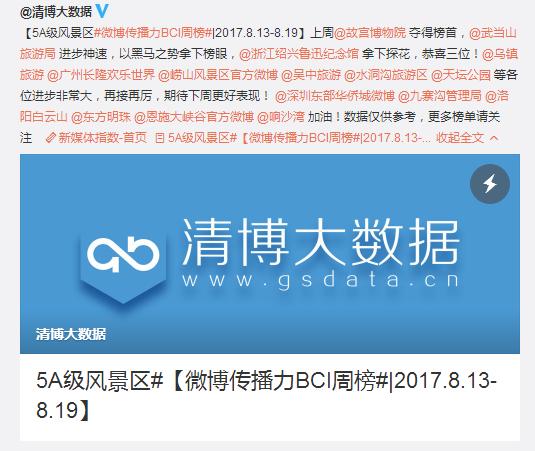 水洞沟荣登新浪微博传播力BCI周榜